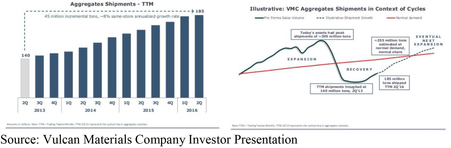 CUSDAF_January-2017-Vulcan-Materiaks-Company
