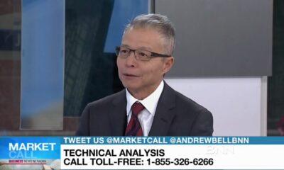 technical analysis and macro portfolio strategy