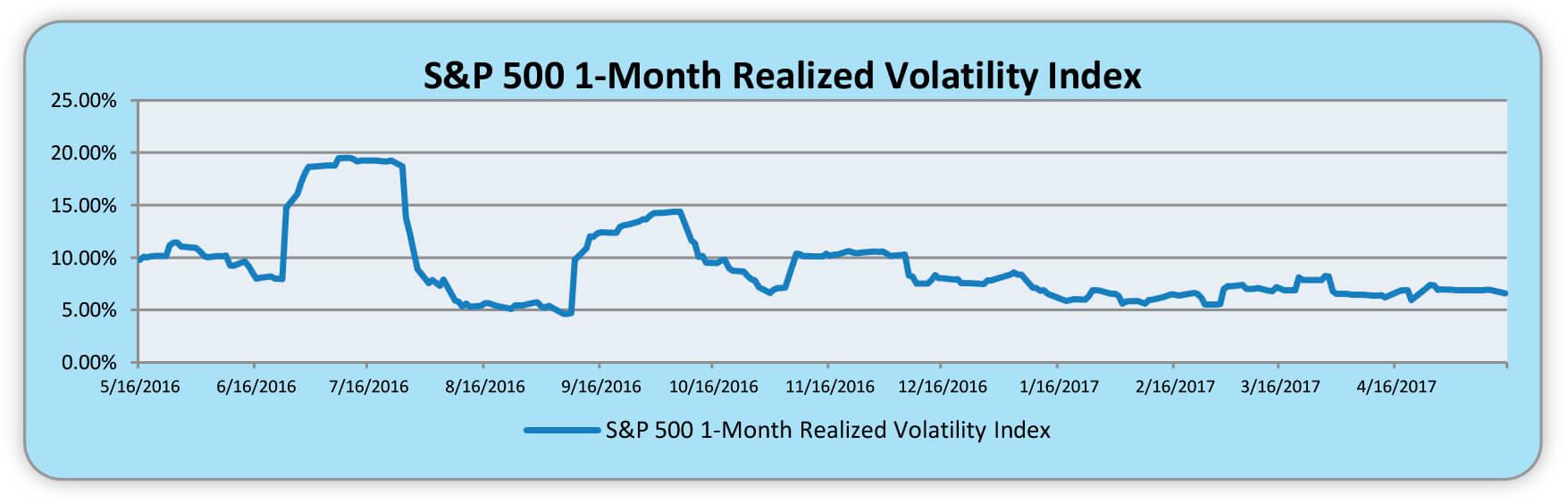 UDA_Commentary-Volatility